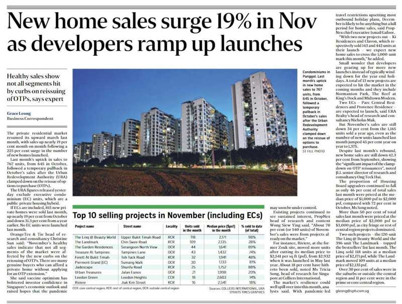the-reef-at-kings-dock-new-home-sales-surge-19-percent-in-the-month-of-november